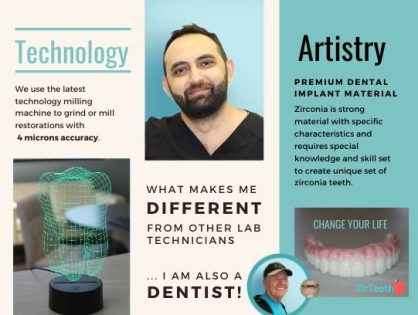 ZirTeeth® Dental Implant Lab- Top- Notch Technician